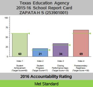 ZHS-Report-Card